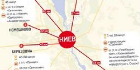 Ягідні рейди в Білорусії